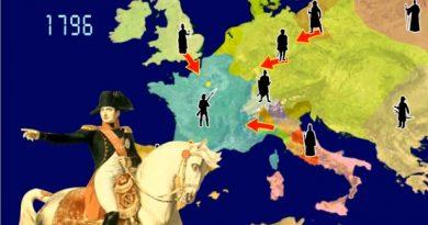 história da França
